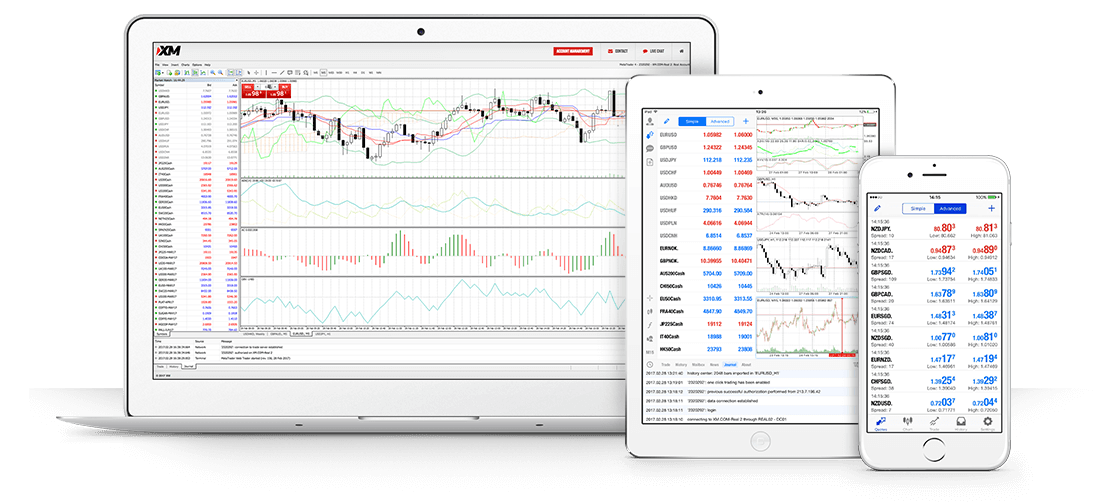 Forex & CFD Trading on Stocks, Indices, Oil, Gold by XM™