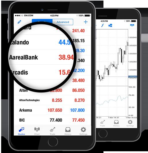 Aareal Bank AG (ARLG.DE)
