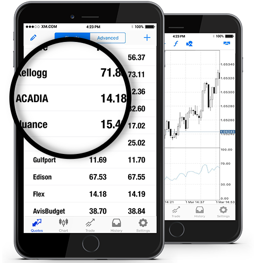 ACADIA Pharmaceuticals, Inc. (ACAD.OQ)
