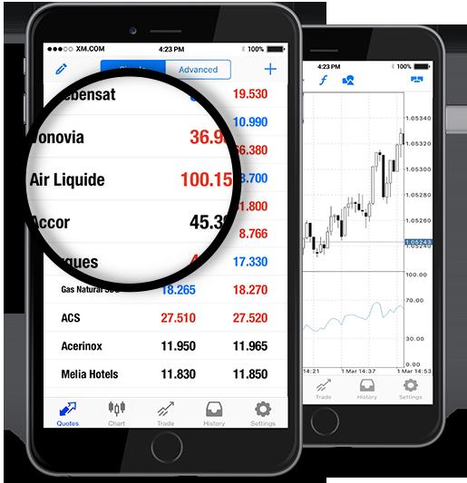 Air Liquide SA (AIRP.PA)
