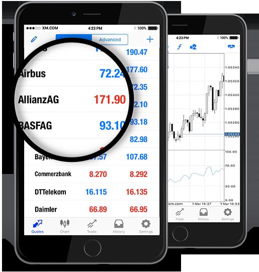 Allianz (ALVG.DE)