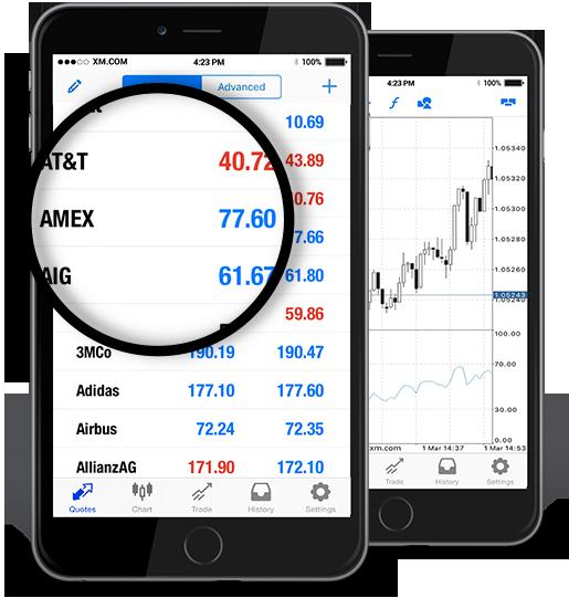 Amex (AXP.N)