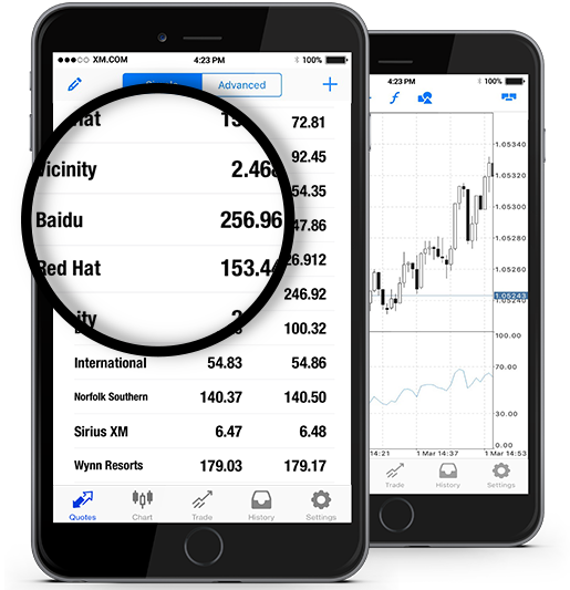 Baidu Inc. (BIDU.OQ)
