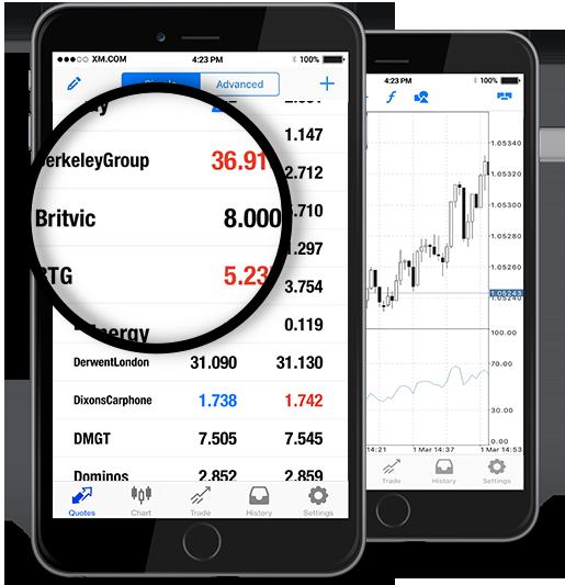Britvic plc (BVIC.L)