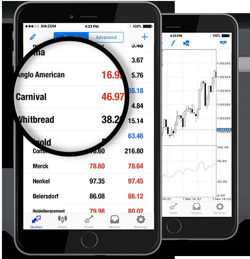 Carnival Corp & plc (CCL.N)