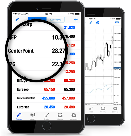 CenterPoint Energy (CNP.N)