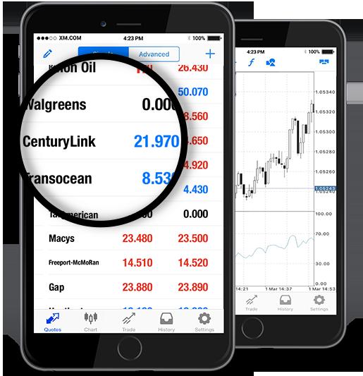 CenturyLink, Inc. (CTL.N)