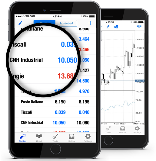 CNH Industrial NV (CNHI.MI)