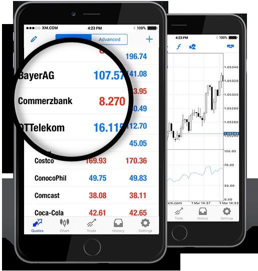 Commerzbank (CBKG.DE)