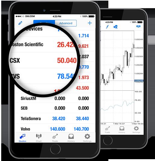 CSX Corporation (CSX.OQ)