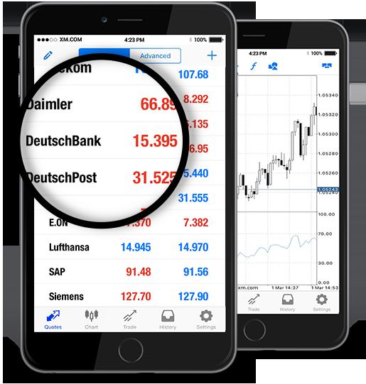 Deutsche Bank (DBKGn.DE)
