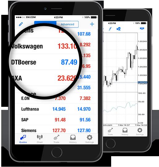 Deutsche Börse (DB1Gn.DE)