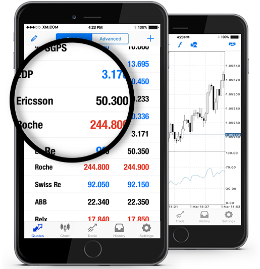 Telefonaktiebolaget LM Ericsson (ERIC-B.ST)
