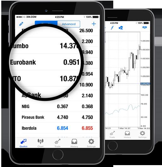 Eurobank Ergasias SA (EUROB.AT)