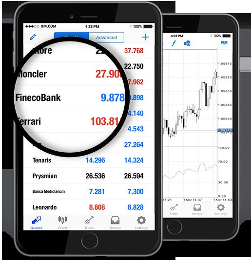 FinecoBank  (FBK.MI)
