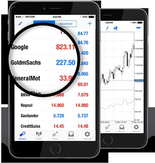 Goldman Sachs (GS.N)