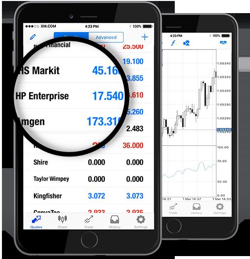 Hewlett Packard Enterprise Company (HPE.N)