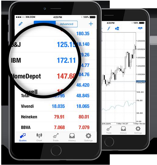 IBM (IBM.N)