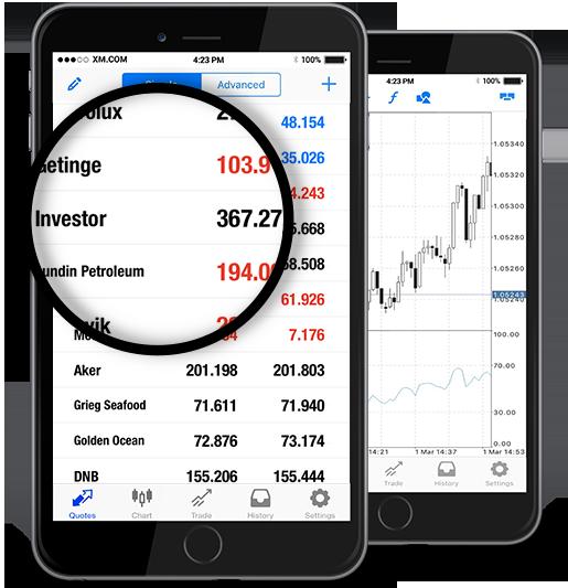 Investor AB (INVEb.ST)