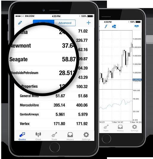 Seagate Technology PLC (STX.OQ)