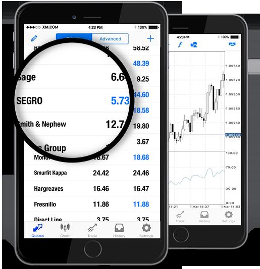 SEGRO plc (SGRO.L)