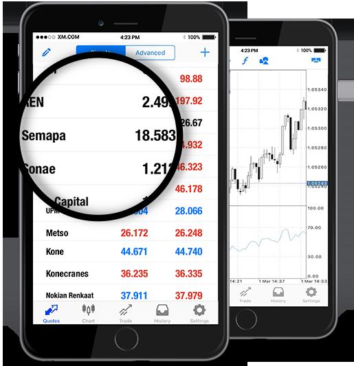 Semapa-Sociedade de Investimento e Gestao (SEM.LS)