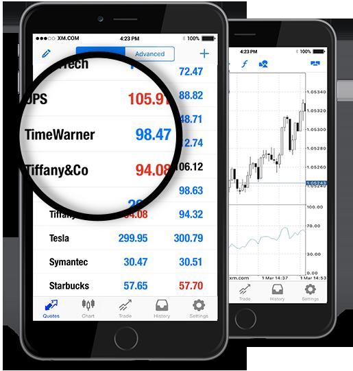Time Warner (TWX.N)