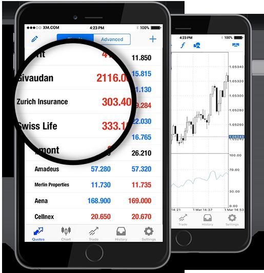 Zurich Insurance Group  (ZURN.S)