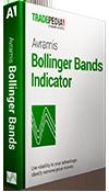 Avramis Bollinger Bands Indicator