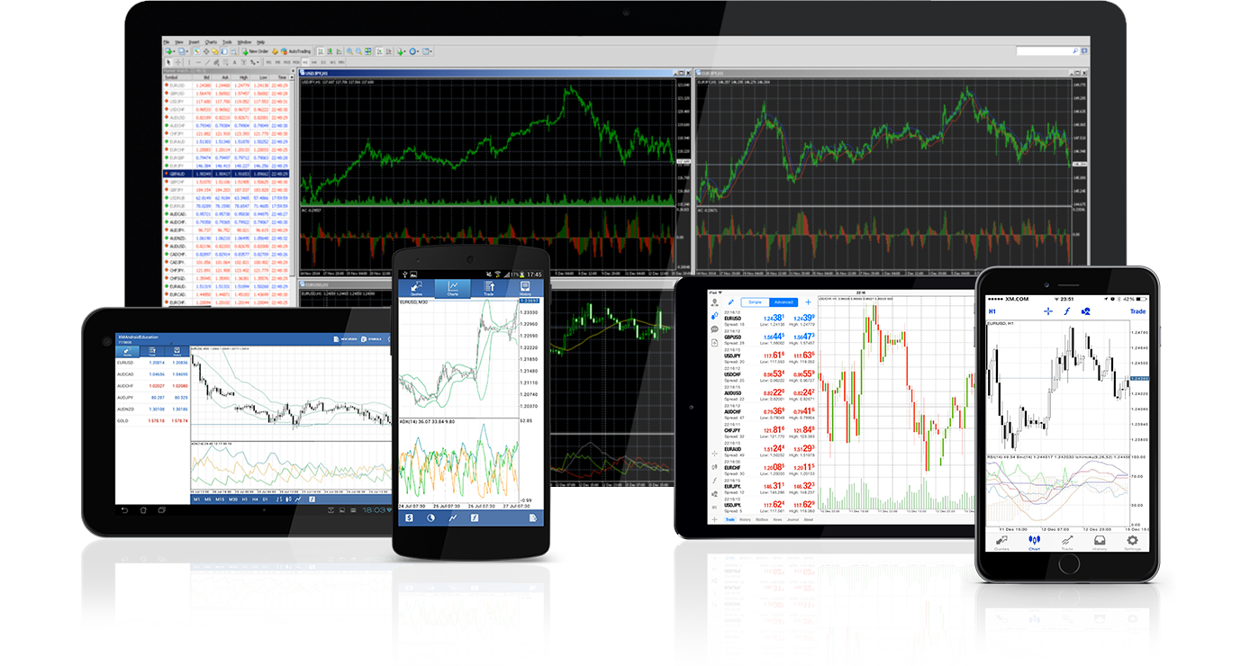 Forex trading platforms uk